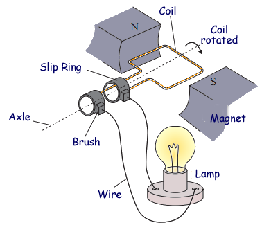 a cyberphysics page simple diagram image generator diagram simple generator