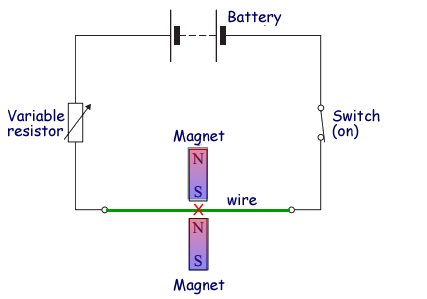 A Cyberphysics Page on light schematic, amplifier schematic, solenoid schematic, power schematic, transistor schematic, computer schematic, motor schematic, electric schematic, radio receiver schematic, capacitor schematic, switch schematic, relay schematic, electronics schematic, ammeter schematic, telephone schematic, coil schematic, generator schematic, spring schematic, rectifier schematic, multimeter schematic,
