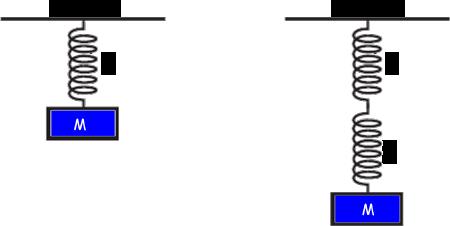 A Cyberphysics Page