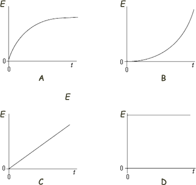 Copy of A2 Physics - Newtonian World by Otto Physicsbeast on Prezi