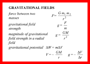 Gravitational Potential Energy Units