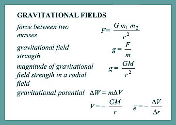gravitational potential energy equation Gravitational Potential Energy Formula