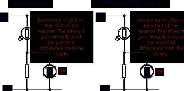 consider the diagrams below  make sure you can interpret such diagrams