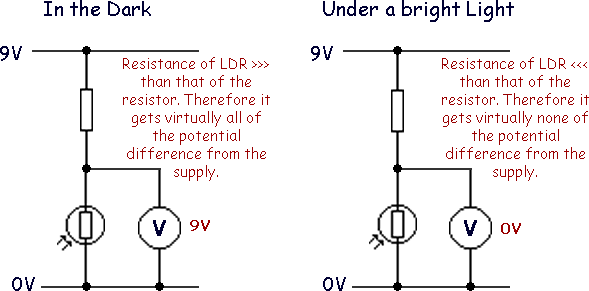 ldr - light dependent resistor