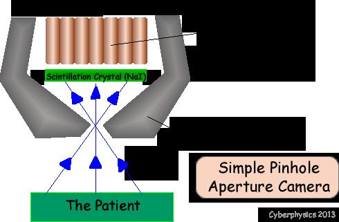 gamma ray diagram x ray tube circuit diagram